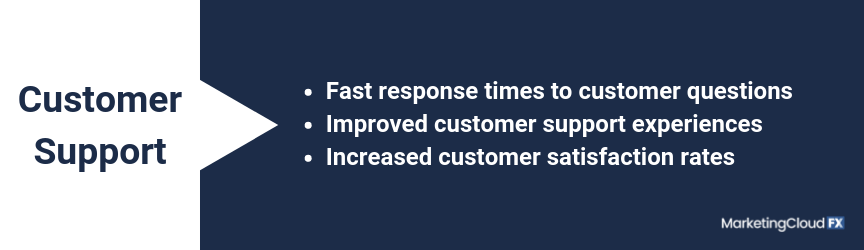 A list of advantages for using IBM Watson as a customer support solution