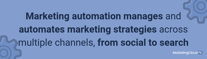 Marketing automation manages and automates marketing strategies across multiple channels, from social to search